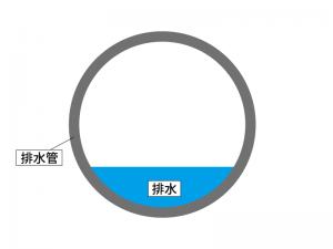haisuikan